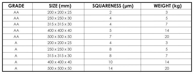 Precision Granite Squares